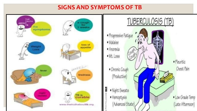 Tuberculosis and anti tubercular drugs