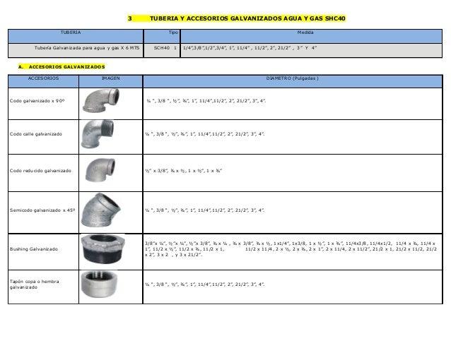 Tuberia y accesorios galvanizados agua y gas shc40 - Detectores de tuberias de agua ...