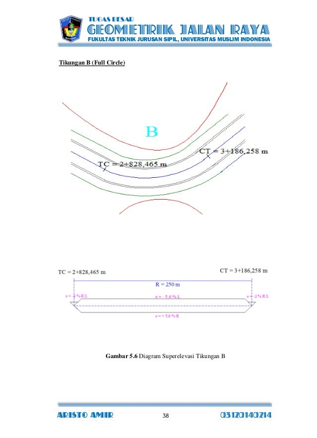 Tugas besar geometrik jalan raya gambar 55 diagram superelevasi tikungan pi5 44 ccuart Images