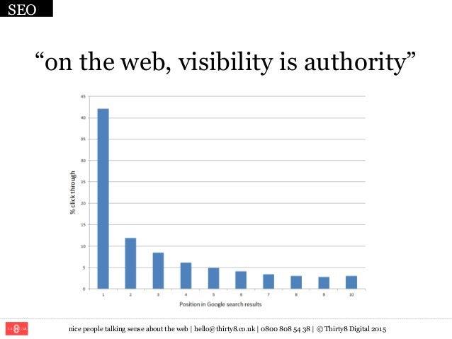 "nice people talking sense about the web   hello@thirty8.co.uk   0800 808 54 38   © Thirty8 Digital 2015 ""on the web, visib..."
