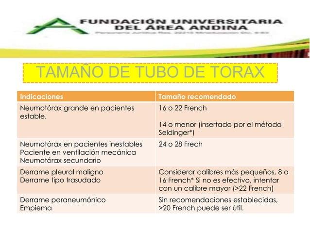 TAMAÑO DE TUBO DE TORAX  Indicaciones Tamaño recomendado  Neumotórax grande en pacientes  16 o 22 French  estable.  14 o m...