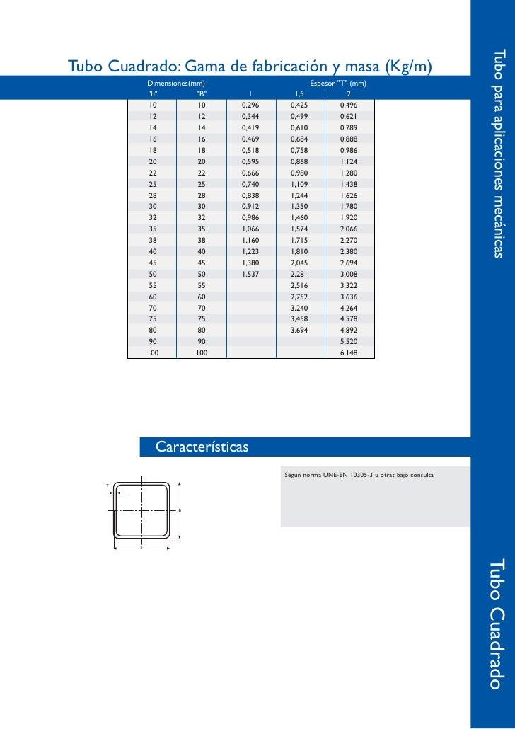 Tubos cuadrados de acero - Tubos cuadrados de pvc ...