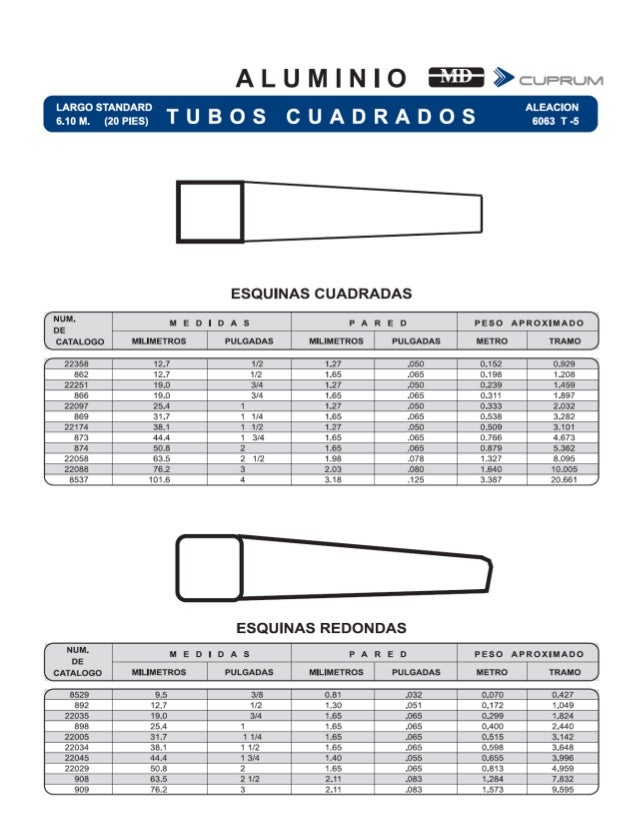 Tubos de aluminio de metales diaz - Tubo de aluminio ...