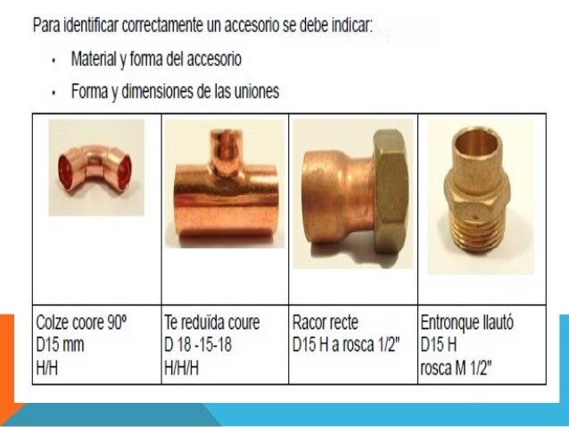 Tubos de cobre - Tuberias de cobre ...
