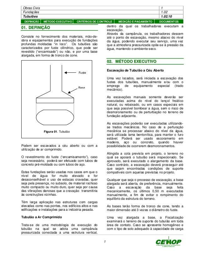 Obras Civis 1 Fundações 1.02 Tubulões 1.02.10 1 0011.. DDEEFFIINNIIÇÇÃÃOO Consiste no fornecimento dos materiais, mão-de- ...