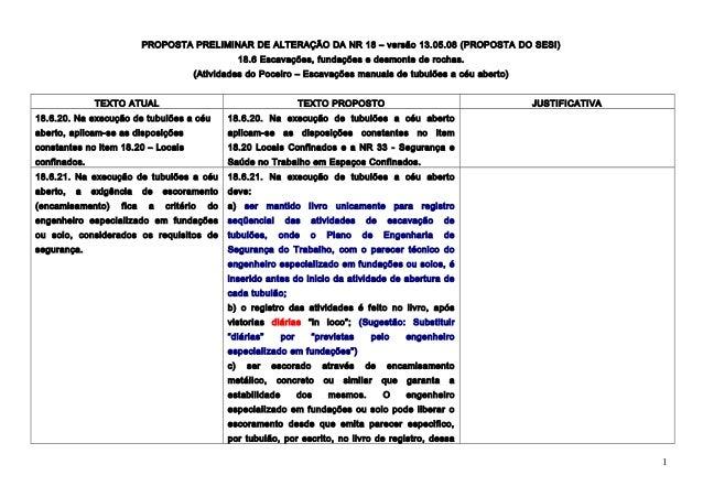 PROPOSTA PRELIMINAR DE ALTERAÇÃO DA NR 18 – versão 13.05.08 (PROPOSTA DO SESI) 18.6 Escavações, fundações e desmonte de ro...