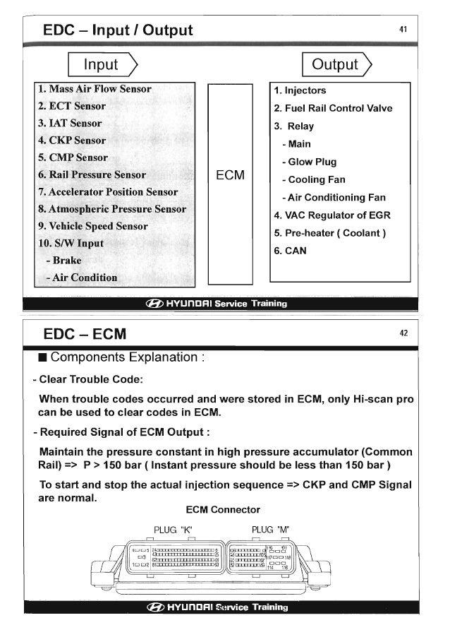 Tucson manual de motor 2000cc