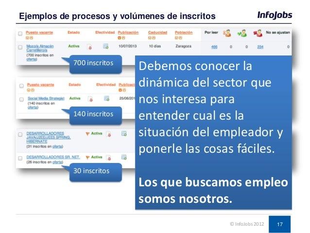 17 Ejemplos de procesos y volúmenes de inscritos © InfoJobs 2012 700 inscritos 140 inscritos 30 inscritos Debemos conocer ...