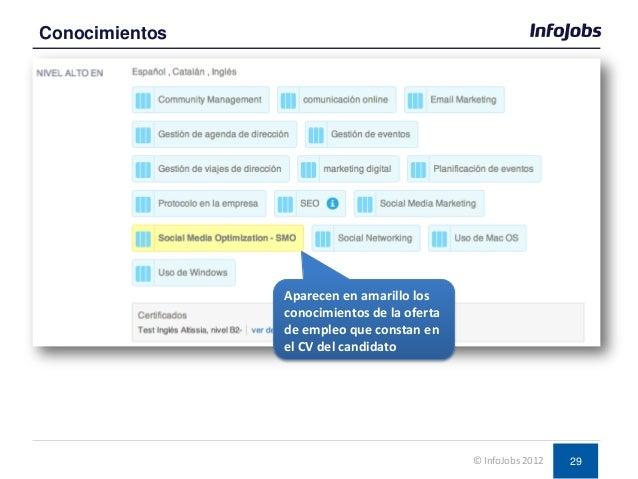 29 Conocimientos © InfoJobs 2012 Aparecen en amarillo los conocimientos de la oferta de empleo que constan en el CV del ca...
