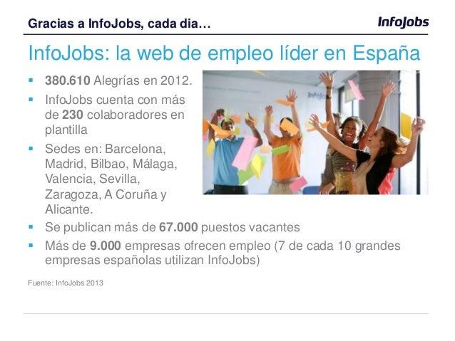 InfoJobs: la web de empleo líder en España  Se publican más de 67.000 puestos vacantes  Más de 9.000 empresas ofrecen em...