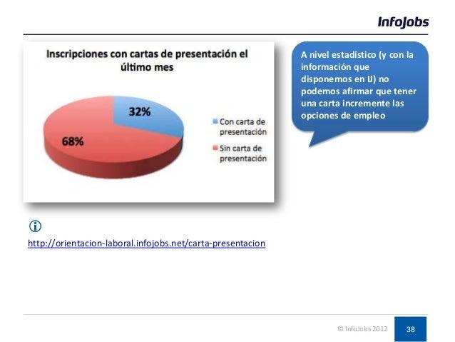 38  http://orientacion-laboral.infojobs.net/carta-presentacion © InfoJobs 2012 A nivel estadístico (y con la información ...