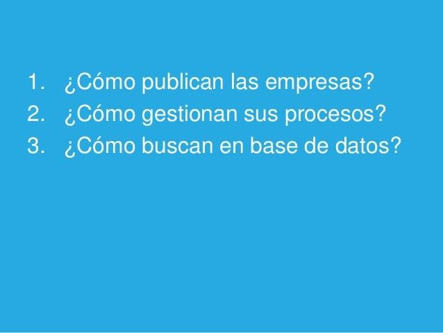 1. ¿Cómo publican las empresas? 2. ¿Cómo gestionan sus procesos? 3. ¿Cómo buscan en base de datos?