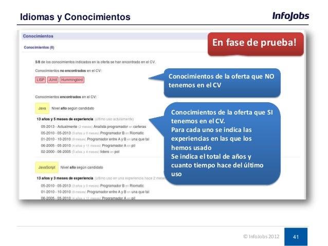 41 Idiomas y Conocimientos © InfoJobs 2012 En fase de prueba! Conocimientos de la oferta que NO tenemos en el CV Conocimie...