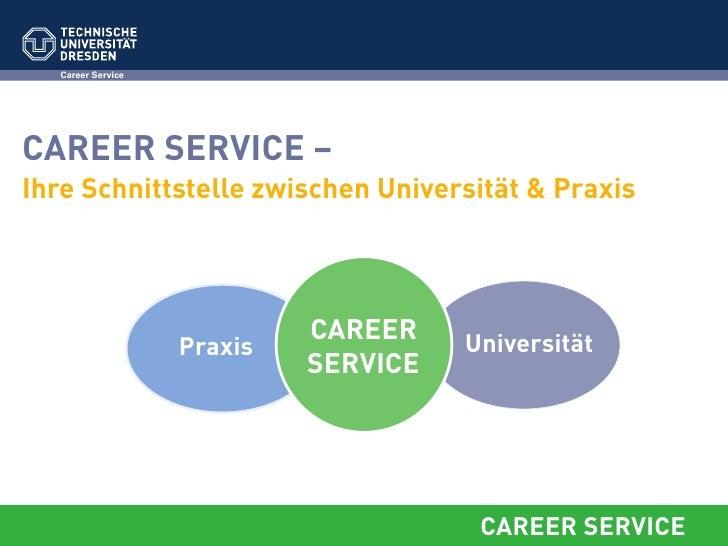 Career ServiceCAREER SERVICE –Ihre Schnittstelle zwischen Universität & Praxis                             CAREER    Unive...