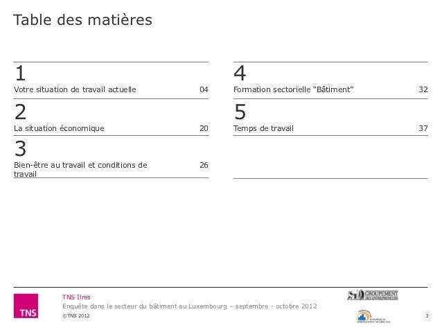 Table des matières1                                                               4Votre situation de travail actuelle    ...