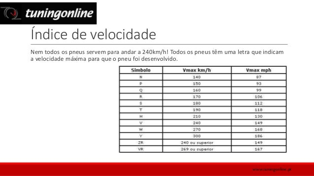 indice des pneus 10 conseils pour bien choisir ses pneus indice de vitesse pneu moto l 39. Black Bedroom Furniture Sets. Home Design Ideas