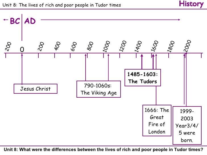 Tudor Rich Poor 9