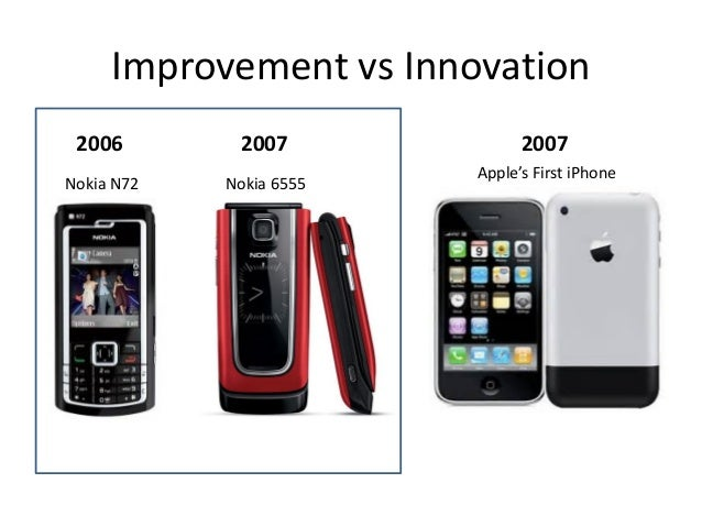 Improvement vs Innovation 2006  2007  Nokia N72  Nokia 6555  2007 Apple's First iPhone