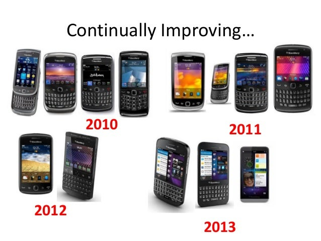 Continually Improving…  2010  2011  2012 2013