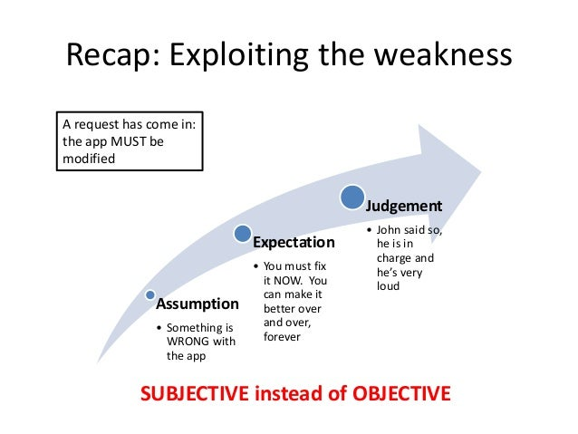 Recap: Exploiting the weakness A request has come in: the app MUST be modified  Judgement Expectation  Assumption • Someth...