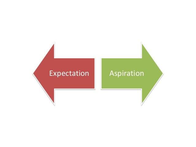 Expectation  Aspiration