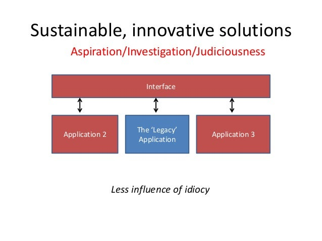 Sustainable, innovative solutions Aspiration/Investigation/Judiciousness Interface  Application 2  The 'Legacy' Applicatio...