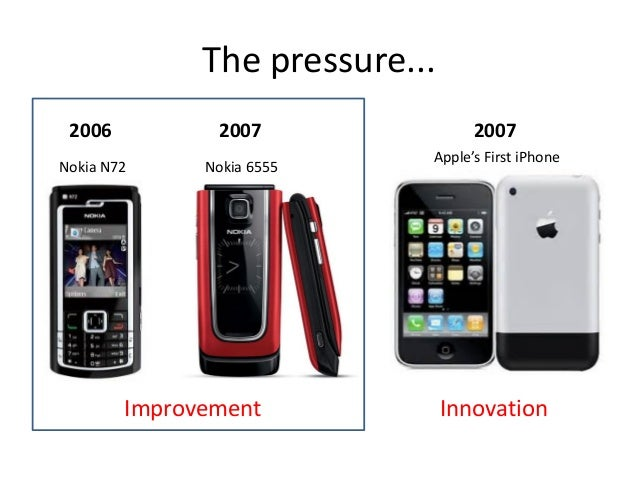 The pressure... 2006  2007  Nokia N72  Nokia 6555  Improvement  2007 Apple's First iPhone  Innovation