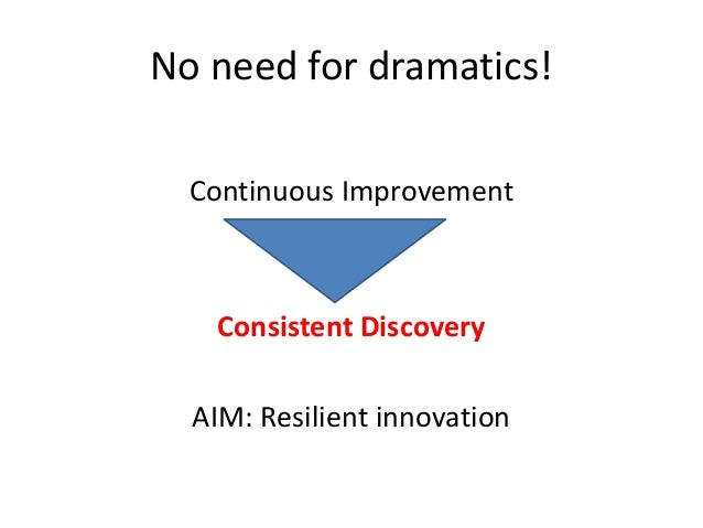 No need for dramatics! Continuous Improvement  Consistent Discovery AIM: Resilient innovation