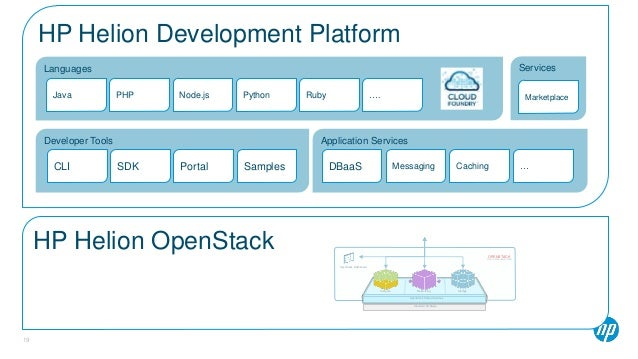 Why Open Application Platforms Matter to Enterprise Developers (Cloud…