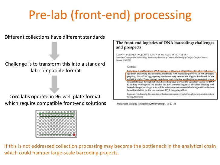 Pre-lab (front-end) processingDifferent collections have different standardsChallenge is to transform this into a standard...