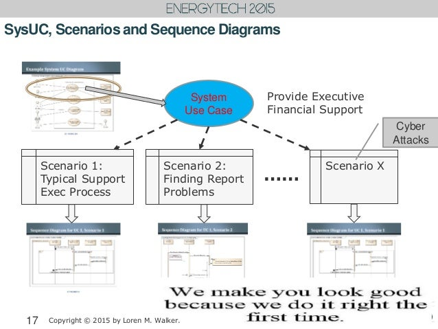 mark walker model based systems engineering initial stages for power\u202617 sysuc, scenarios and sequence diagrams 17 system