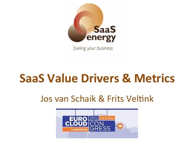 SaaS Value Drivers & Metrics        Jos van Schaik & Frits Vel4nk
