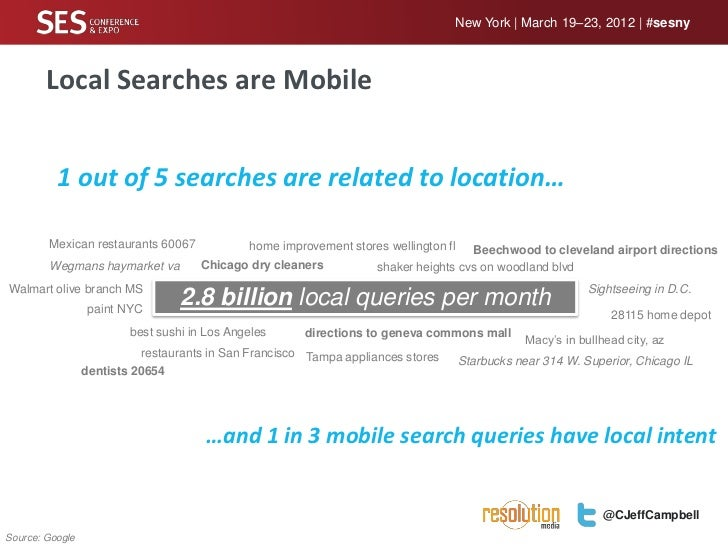 Local Search Engine Optimization Mobile Seo Amp Local Tools
