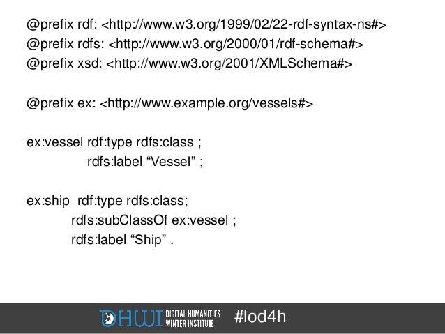 @prefix rdf: <http://www.w3.org/1999/02/22-rdf-syntax-ns#>@prefix rdfs: <http://www.w3.org/2000/01/rdf-schema#>@prefix xsd...