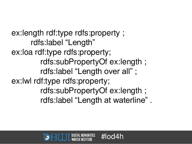 """ex:length rdf:type rdfs:property ;      rdfs:label """"Length""""ex:loa rdf:type rdfs:property;         rdfs:subPropertyOf ex:le..."""