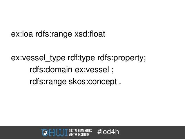 ex:loa rdfs:range xsd:floatex:vessel_type rdf:type rdfs:property;     rdfs:domain ex:vessel ;     rdfs:range skos:concept ...