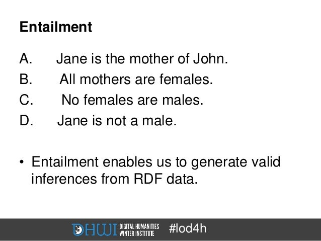 EntailmentA.   Jane is the mother of John.B.   All mothers are females.C.    No females are males.D.   Jane is not a male....