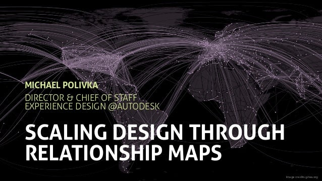 SCALING DESIGN THROUGH RELATIONSHIP MAPS MICHAEL POLIVKA DIRECTOR & CHIEF OF STAFF