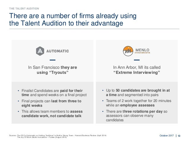 Introducing talent auditions: The future of attracting
