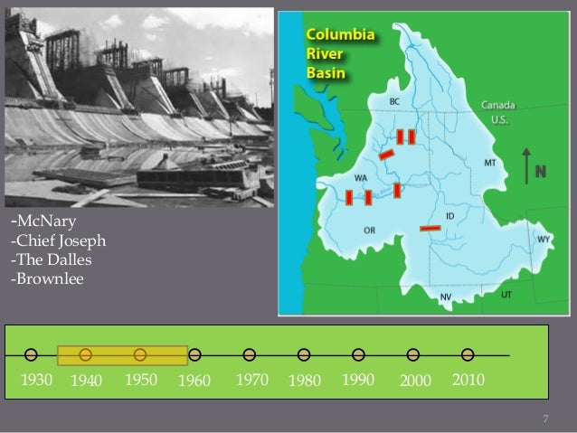 1930 1940 1950 1960 1970 1980 1990 2000 2010 -Rocky Reach -Priest Rapids -Wanapum -Wells -Oxbow -Ice Harbor -Hells Canyon ...
