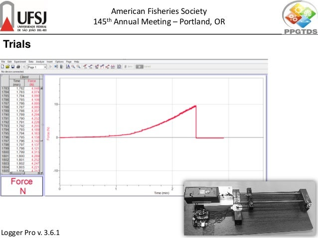 Trials Logger Pro v. 3.6.1 American Fisheries Society 145th Annual Meeting – Portland, OR