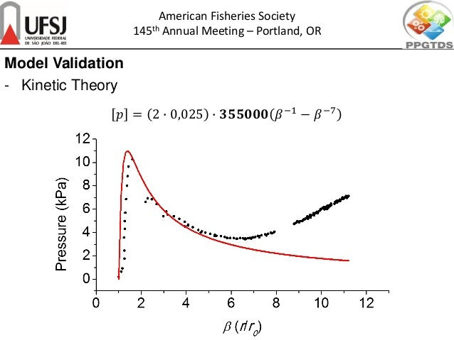 Model Validation - Kinetic Theory 𝑝𝑝 = 2 � 0,025 � 𝟑𝟑𝟑𝟑𝟑𝟑𝟑𝟑𝟑𝟑𝟑𝟑 𝛽𝛽−1 − 𝛽𝛽−7 American Fisheries Society 145th Annual Meetin...