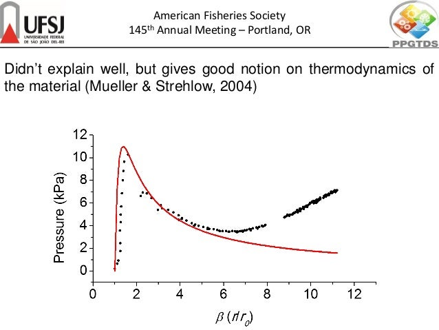 Didn't explain well, but gives good notion on thermodynamics of the material (Mueller & Strehlow, 2004) American Fisheries...