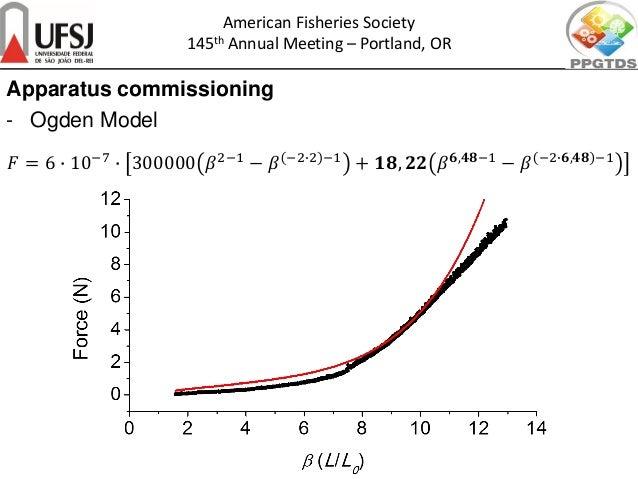 𝐹𝐹 = 6 � 10−7 � 300000 𝛽𝛽2−1 − 𝛽𝛽 −2�2 −1 + 𝟏𝟏𝟏𝟏, 𝟐𝟐𝟐𝟐 𝛽𝛽𝟔𝟔,𝟒𝟒𝟒𝟒−1 − 𝛽𝛽 −2�𝟔𝟔,𝟒𝟒𝟒𝟒 −1 American Fisheries Society 145th Ann...
