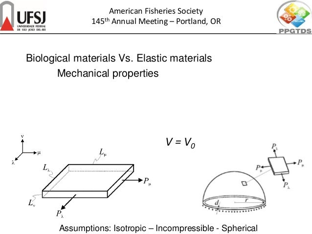 Assumptions: Isotropic – Incompressible - Spherical V = V0 American Fisheries Society 145th Annual Meeting – Portland, OR ...