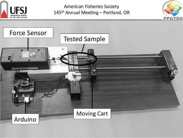 Force Sensor Tested Sample Moving Cart Arduino American Fisheries Society 145th Annual Meeting – Portland, OR