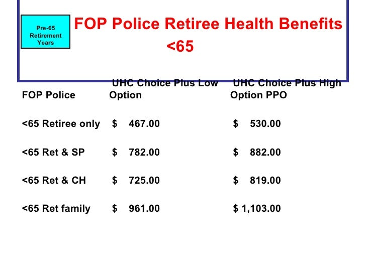 FOP Police Retiree Health Benefits <65   Pre-65 Retirement Years FOP Police UHC Choice Plus Low Option UHC Choice Plus H...