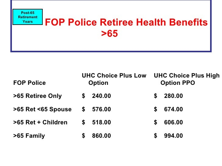 FOP Police Retiree Health Benefits >65   Post -65 Retirement Years FOP Police UHC Choice Plus Low Option UHC Choice Plus...