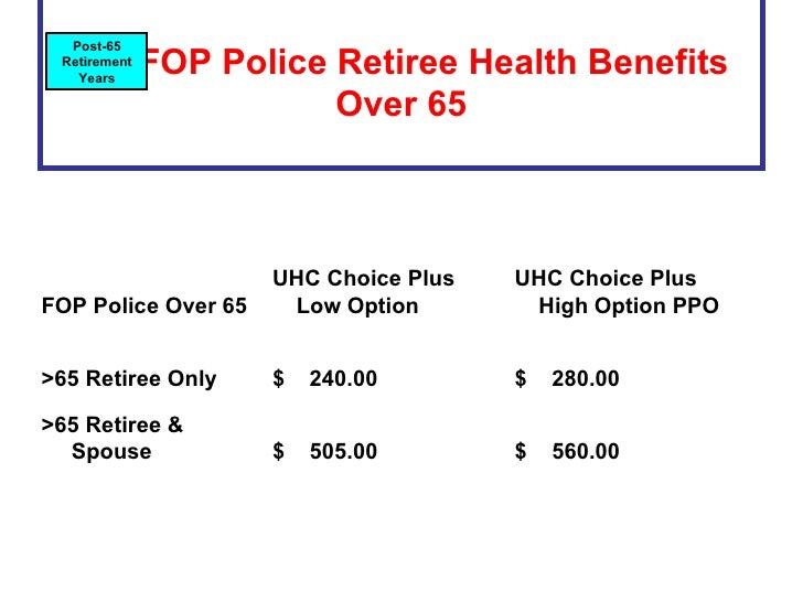 FOP Police Retiree Health Benefits  Over 65 Post-65 Retirement Years FOP Police Over 65 UHC Choice Plus Low Option UHC C...