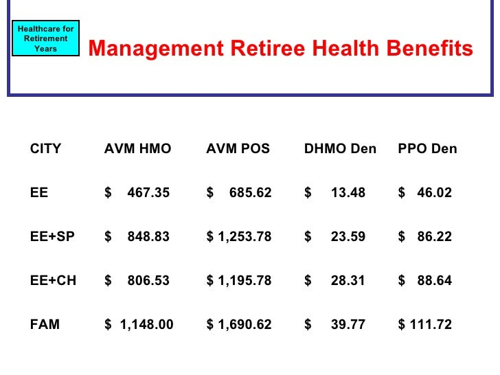 Management Retiree Health Benefits   Healthcare for  Retirement Years CITY AVM HMO  AVM POS  DHMO Den  PPO Den  EE $  46...